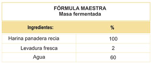 Fórmula maestra 2