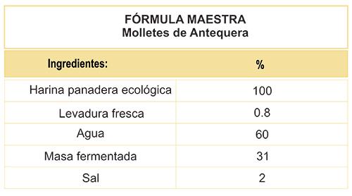 formula molletes